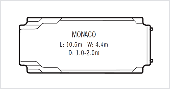 Monaco - 10.6m x 4.4m